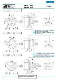 PGR 280 PGRF 280 - Stoewer-Getriebe.de