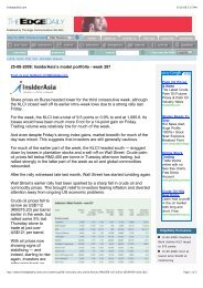25-08-2008: InsiderAsia's model portfolio - week 287 ... - ChartNexus
