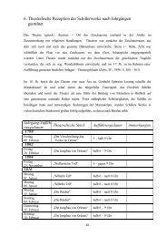 6. Theatralische Rezeption der Schillerwerke ... - Breslau-Wroclaw