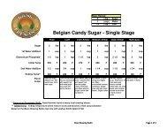 Sugar Guidelines (pdf) - Libsyn