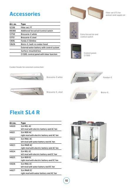 Flexit ventilator