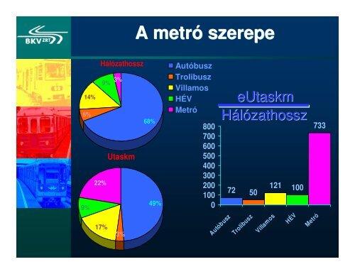 Kozforg_kozl_metro-JM