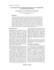 influence of long term application of n, p, k fertilizer on major soil ...