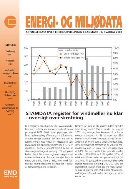 STAMDATA register for vindmøller nu klar - oversigt over skrotning dt !