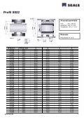 Profil S022 - M-seals A/S - Page 7