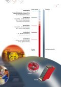 Temperatur Transmittere - PR electronics - Page 3