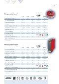 Temperatur Transmittere - PR electronics - Page 7