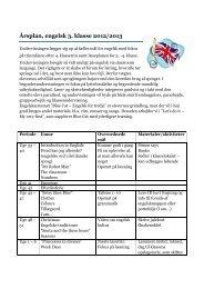 Årsplan, engelsk 3. klasse 2012/2013 - Uhre Friskole