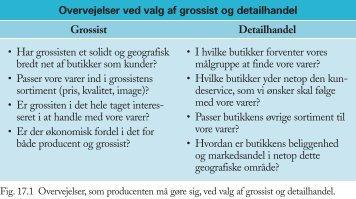 Grossist • Har grossisten et solidt og geografisk bredt net af butikker ...