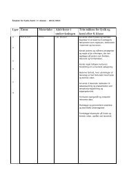 Uger Emne Materialer Aktiviteter i undervisningen Trin målene for ...