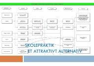 Download præsentation i kortform - Skolepraktik.dk