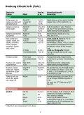 Planteværns- og markjournal 2012 - Salling Grovvarer - Page 4