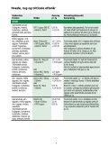 Planteværns- og markjournal 2012 - Salling Grovvarer - Page 7