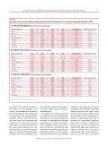 Evolución de los márgenes comerciales de los productos ... - Mercasa - Page 7