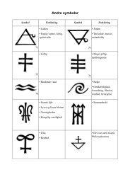 Andre symboler - Kunst for Gud