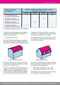 energirenovering af klimaskærm - Videncenter for ... - Page 6