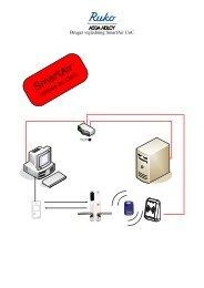 Bruger vejledning SmartAir UoC - Ruko e-shop