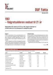 21 år i 1961 - Dansk Ungdoms Fællesråd