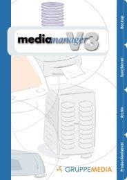 Syncserver Archiv Backup Productionserver