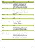 Nord / Syd relationer - Oplysningscenter om den 3. verden - Page 2