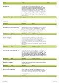 Nord / Syd relationer - Oplysningscenter om den 3. verden - Page 4