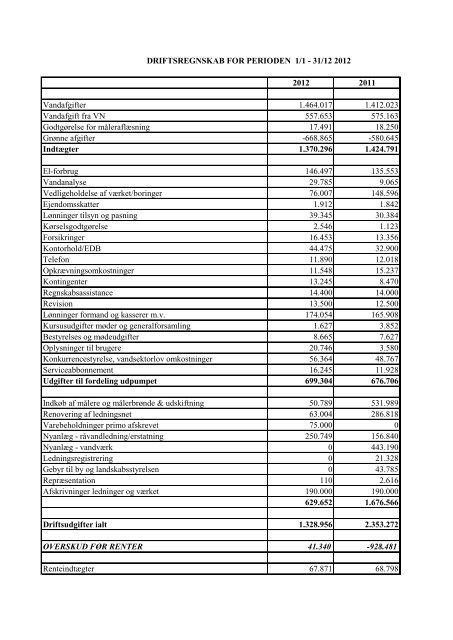 Regnskab 2012 i PDF