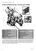 3A1981C - ThermoLazer and ThermoLazer ProMelt ... - Graco Inc. - Page 6