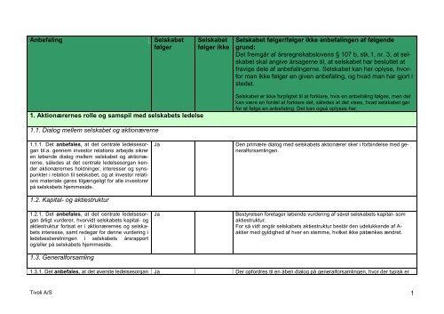 Tivolis redegørelse for god virksomhedsledelse
