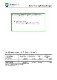 Regnskabsberetning 2011 - Middelfart Kommune