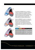 TECH INSOLES - Rehband - Page 6