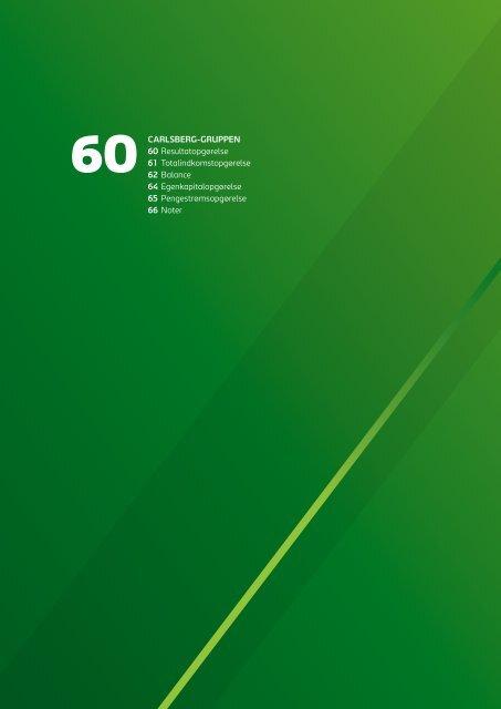 Carlsberg-gruppen 60 Resultatopgørelse 61 ... - Carlsberg Group