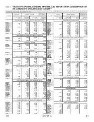 Table 1 - U.S. Census Bureau