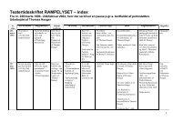 Teatertidsskriftet RAMPELYSET – index - DATS