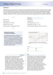Aktieinfo analyse af Athena IT-Group d. 16 marts 2011