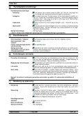 SIKKERHEDSDATABLAD Indur fast - BI-RO A/S - Page 2