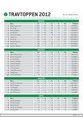 Lunden15082012.pdf - Charlottenlund Travbane - Page 5