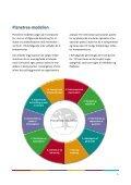 Planetree - en model til systematisk patientinddragelse - Page 5