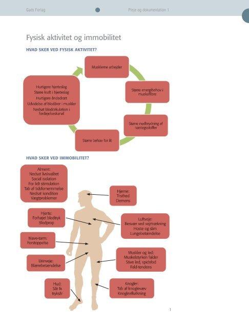 Fysisk aktivitet og immobilitet - Gad