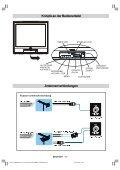 TOSHIBA - Schuss Home Electronic - Seite 7