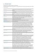 Prospekt - Acta - Page 6