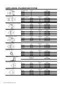 90 Ersatzteile Fasszubehör - Vakutec - Page 4