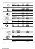 90 Ersatzteile Fasszubehör - Vakutec - Page 6