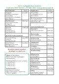Eventyr & Udvikling - Kano- og Kajakklubben Gudenaa - Page 2