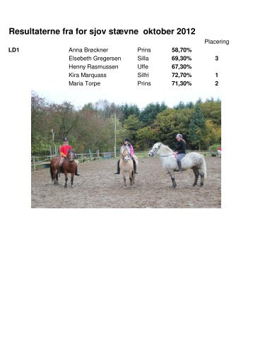 Resultaterne fra for sjov stævne oktober 2012 - Sommerlyst ...