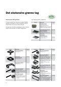 Grønne taGe og taghavEr - Phønix Tag Materialer - Page 6