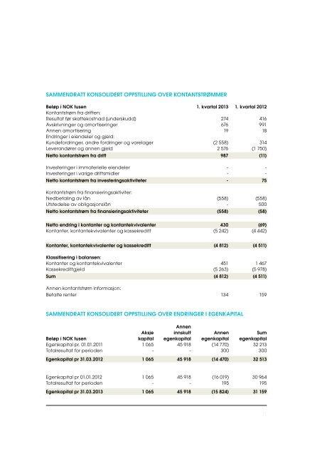 Delårsrapport 1. kvartal 2013 - Eqology