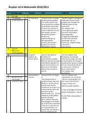 Årsplan 10.A Matematik 2010/2011 - Øse Efterskole
