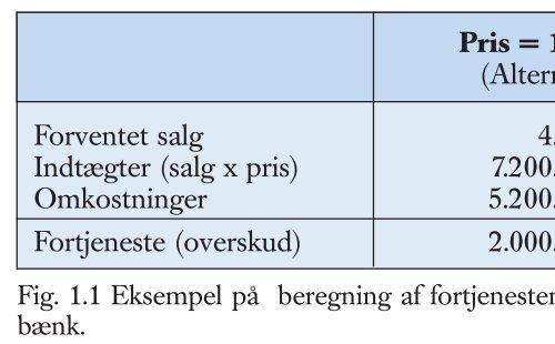 figurer til Trojkas Det virksomhedsøkonomiske område i ... - trojka.dk