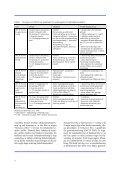 Fostre, børn og miljø, supplement nr. 4, juni 2004 (PDF 646KB) - Page 6