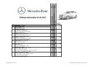 Prisliste for M-Klasse ekstraudstyr - Mercedes-Benz Danmark